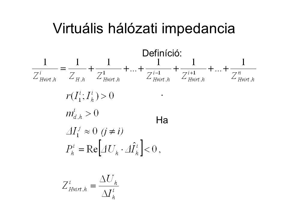 Virtuális hálózati impedancia