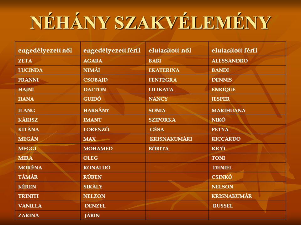NÉHÁNY SZAKVÉLEMÉNY engedélyezett női engedélyezett férfi
