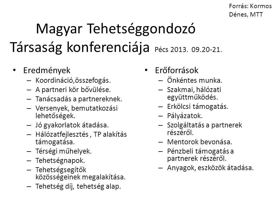 Magyar Tehetséggondozó Társaság konferenciája Pécs 2013. 09.20-21.