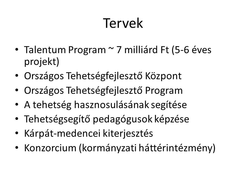 Tervek Talentum Program ~ 7 milliárd Ft (5-6 éves projekt)