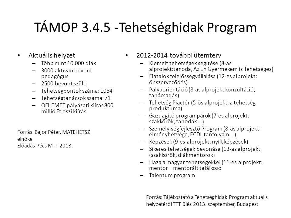 TÁMOP 3.4.5 -Tehetséghidak Program