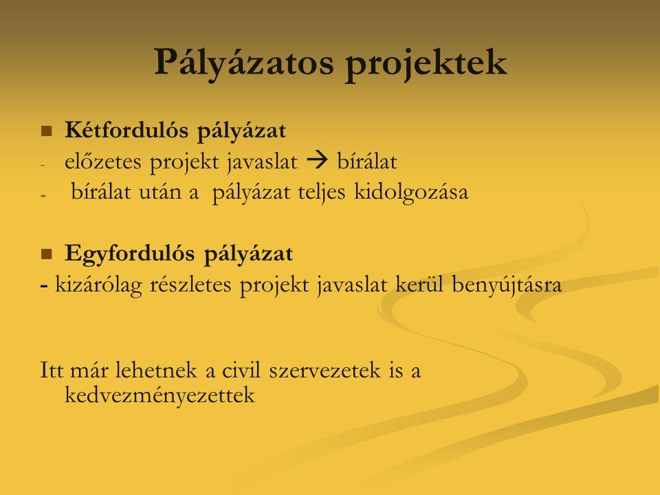 Pályázatos projektek Kétfordulós pályázat