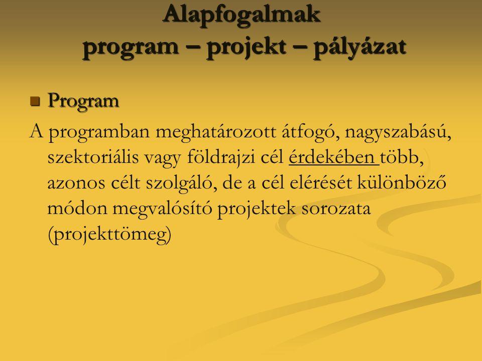 Alapfogalmak program – projekt – pályázat