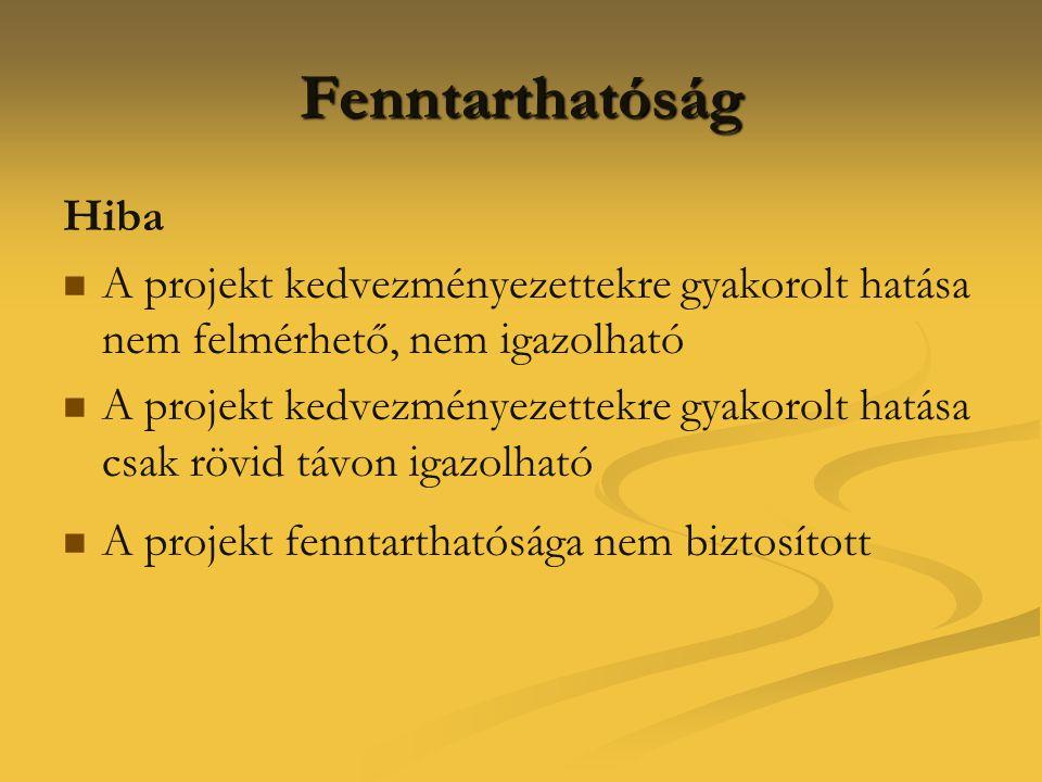 Fenntarthatóság Hiba. A projekt kedvezményezettekre gyakorolt hatása nem felmérhető, nem igazolható.