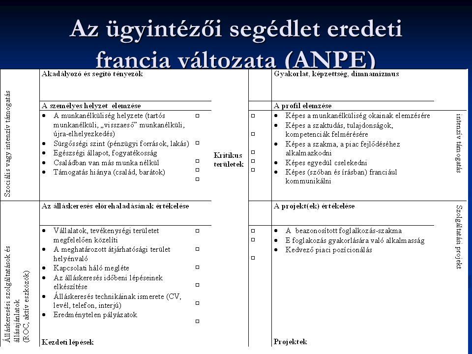 Az ügyintézői segédlet eredeti francia változata (ANPE)