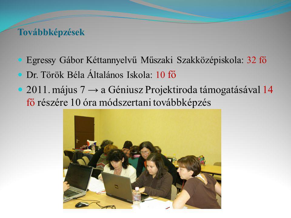 Továbbképzések Egressy Gábor Kéttannyelvű Műszaki Szakközépiskola: 32 fő. Dr. Török Béla Általános Iskola: 10 fő.