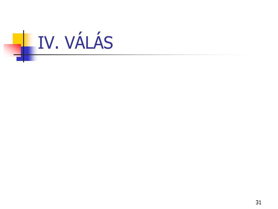 IV. VÁLÁS