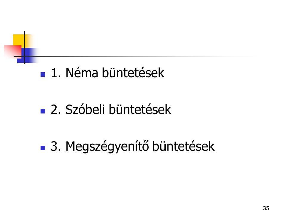 1. Néma büntetések 2. Szóbeli büntetések 3. Megszégyenítő büntetések