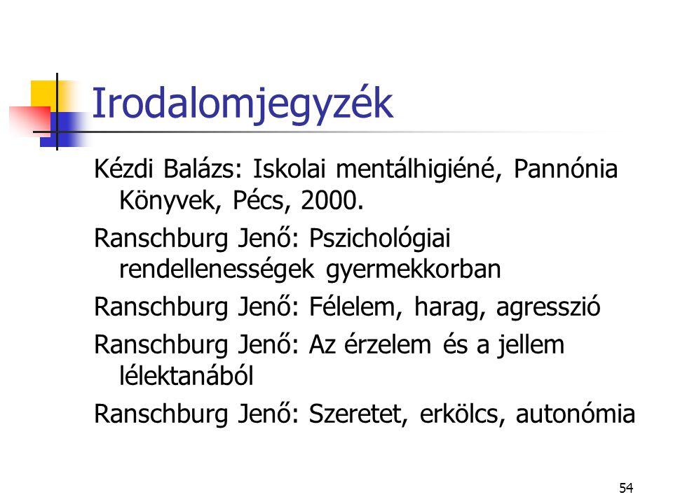 Irodalomjegyzék Kézdi Balázs: Iskolai mentálhigiéné, Pannónia Könyvek, Pécs, 2000. Ranschburg Jenő: Pszichológiai rendellenességek gyermekkorban.