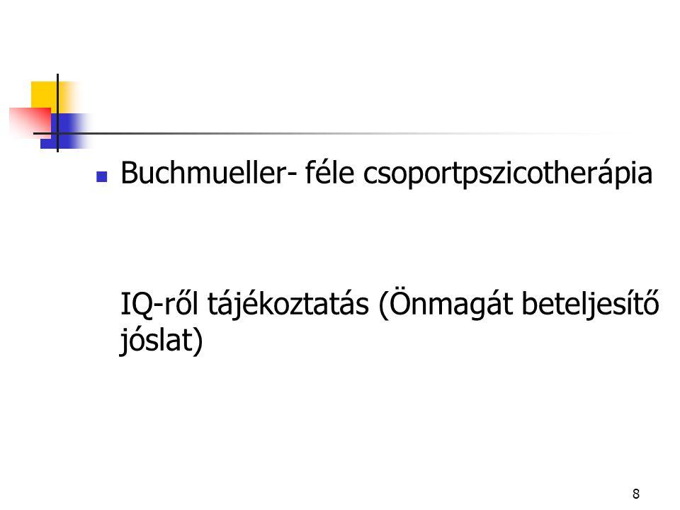Buchmueller- féle csoportpszicotherápia