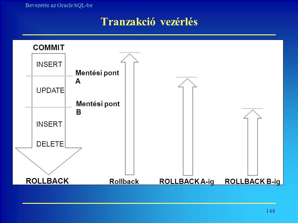 Tranzakció vezérlés COMMIT ROLLBACK INSERT Mentési pont A UPDATE
