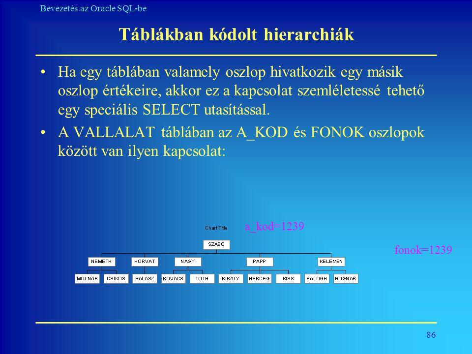 Táblákban kódolt hierarchiák