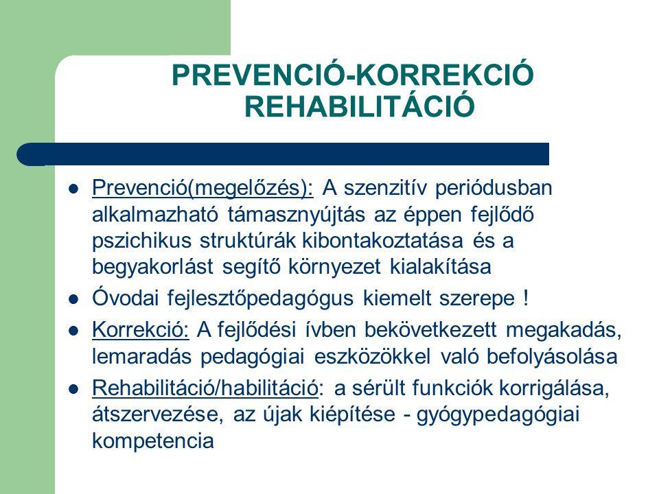 PREVENCIÓ-KORREKCIÓ REHABILITÁCIÓ