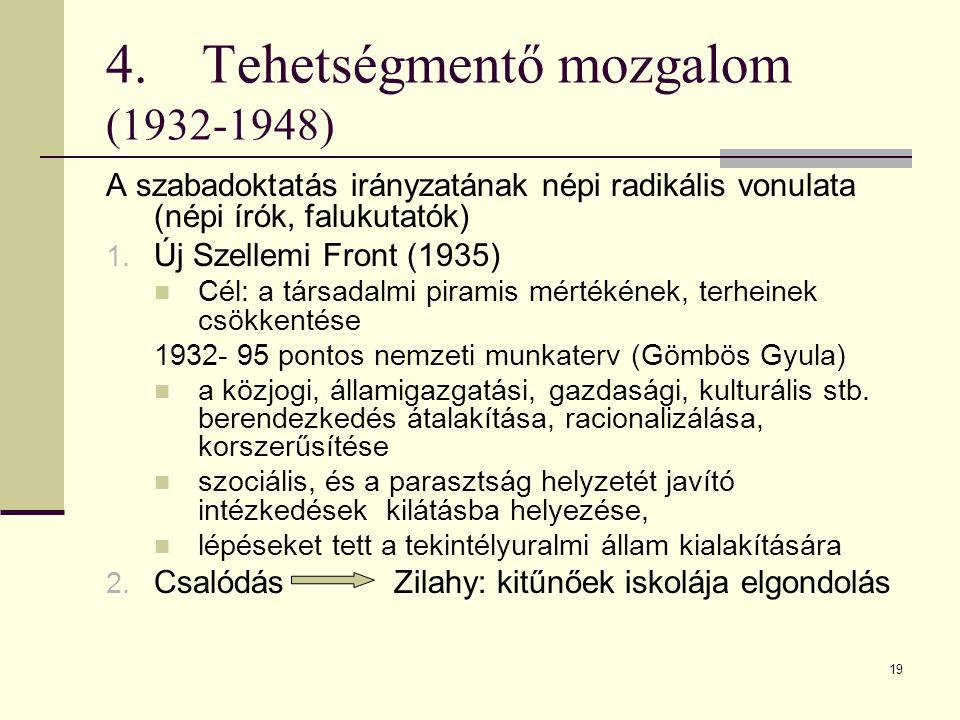 4. Tehetségmentő mozgalom (1932-1948)