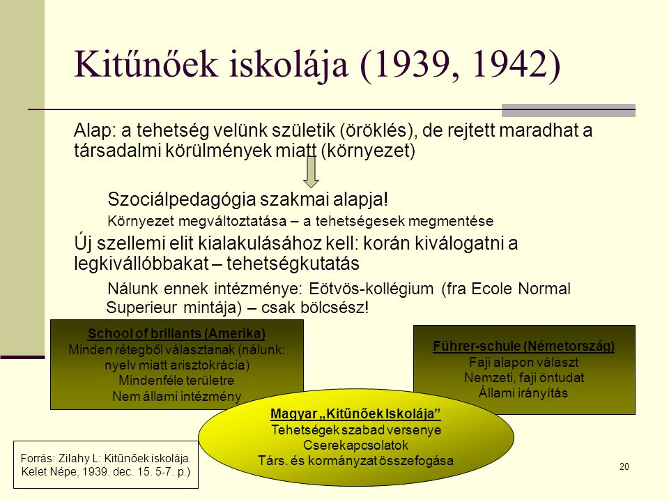 Kitűnőek iskolája (1939, 1942) Alap: a tehetség velünk születik (öröklés), de rejtett maradhat a társadalmi körülmények miatt (környezet)