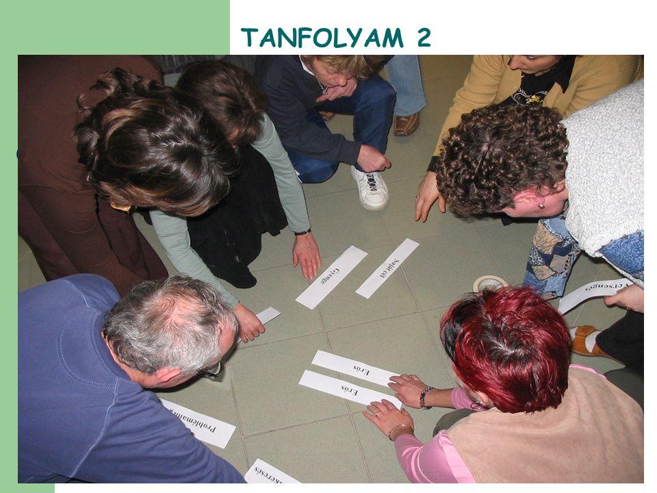 TANFOLYAM 2