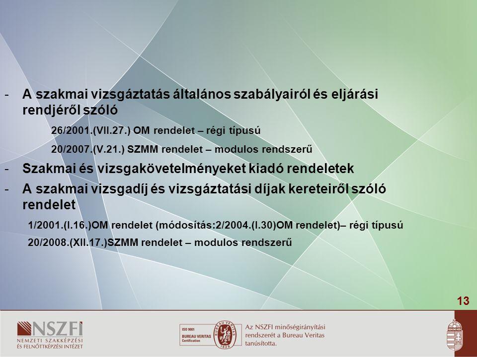 Szakmai és vizsgakövetelményeket kiadó rendeletek