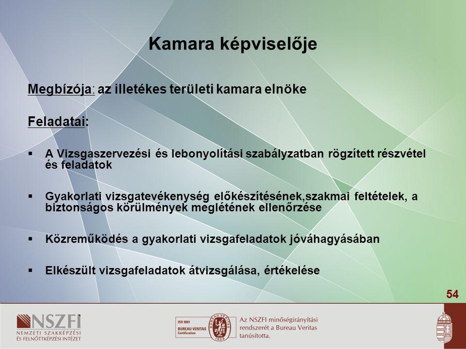 Kamara képviselője Megbízója: az illetékes területi kamara elnöke