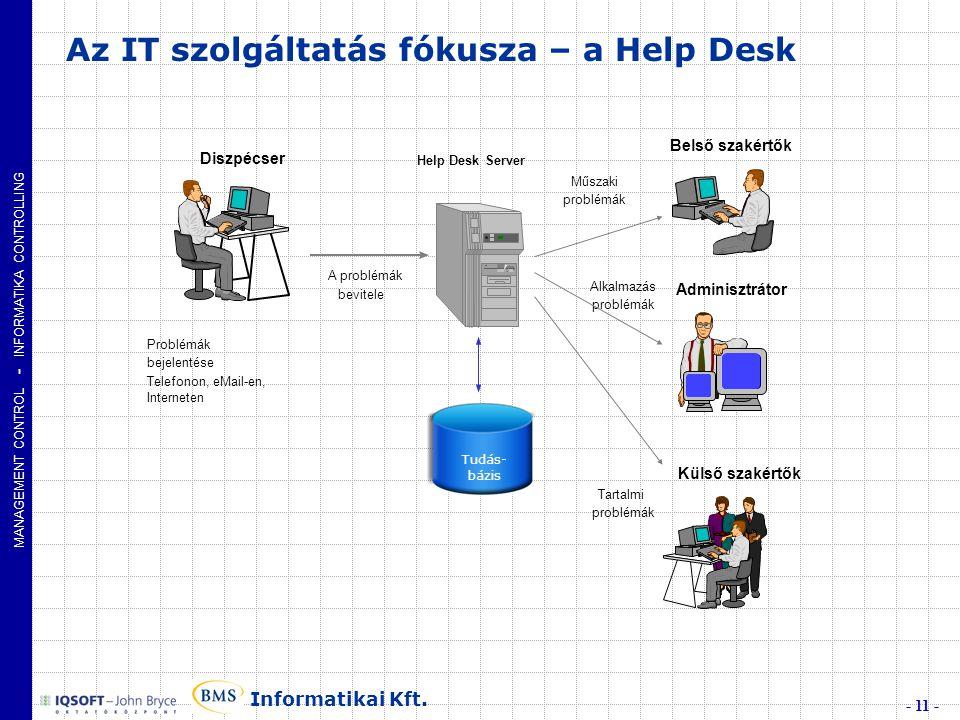 Az IT szolgáltatás fókusza – a Help Desk
