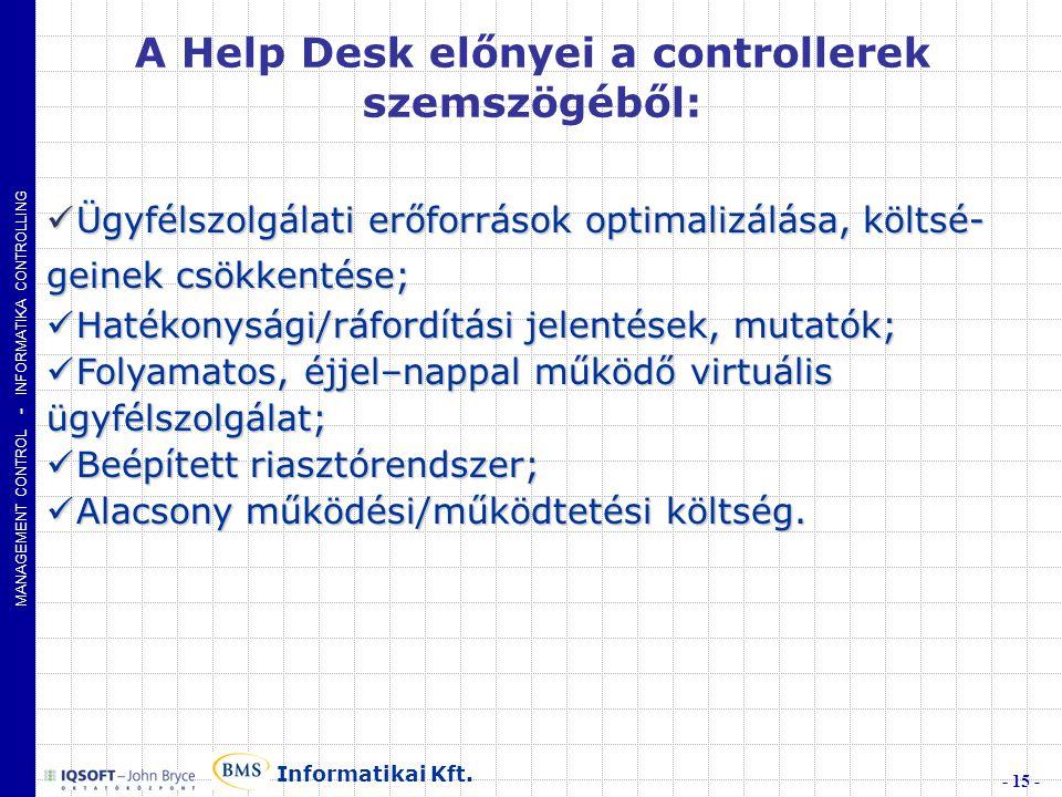 A Help Desk előnyei a controllerek szemszögéből: