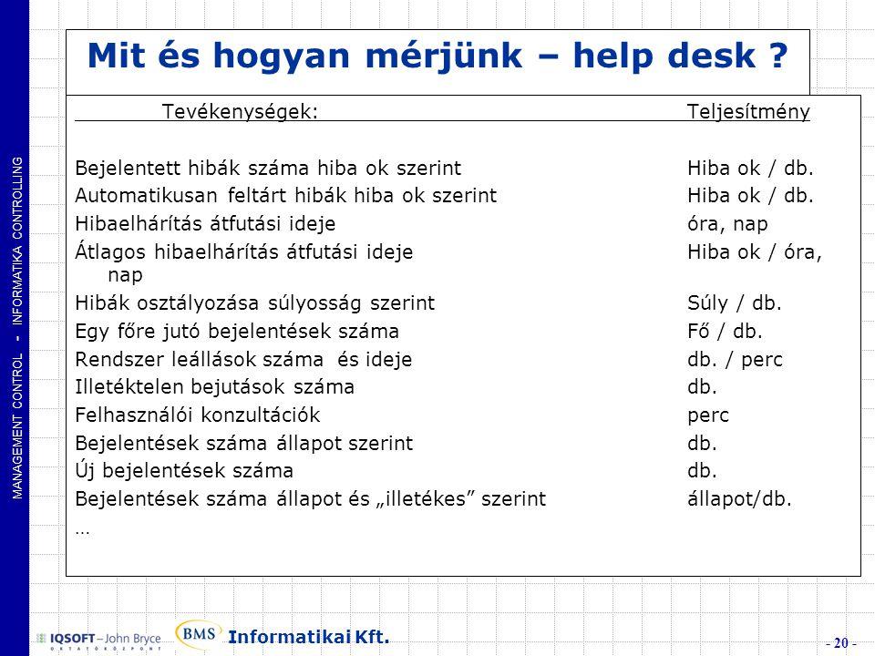 Mit és hogyan mérjünk – help desk