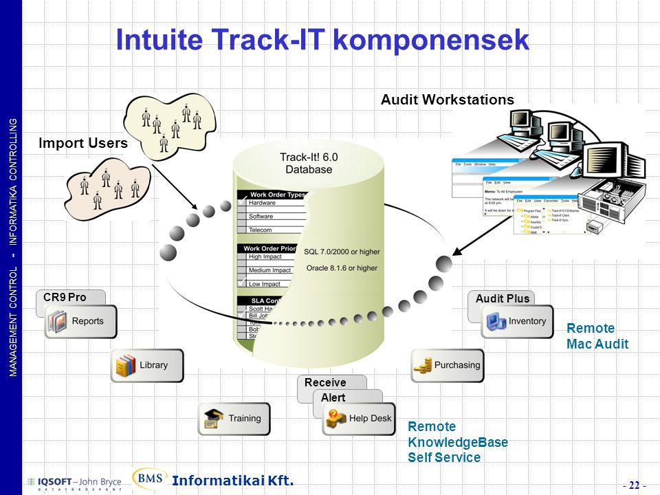 Intuite Track-IT komponensek