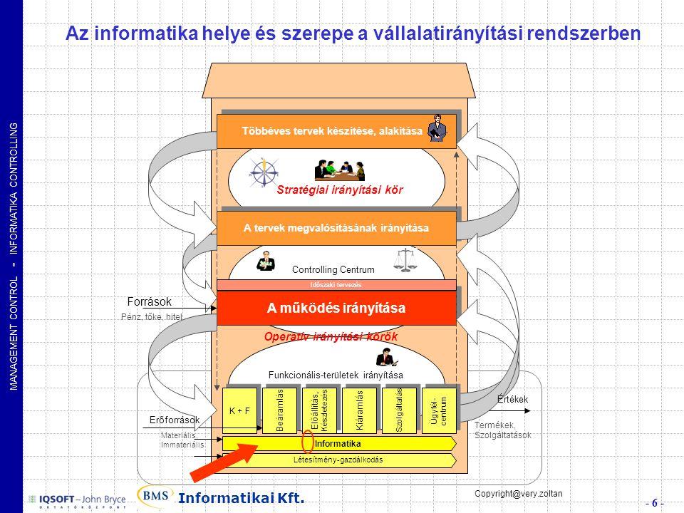 Az informatika helye és szerepe a vállalatirányítási rendszerben
