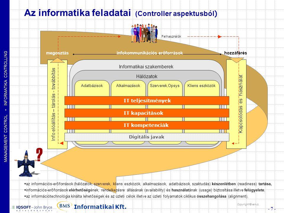 infokommunikációs erőforrások