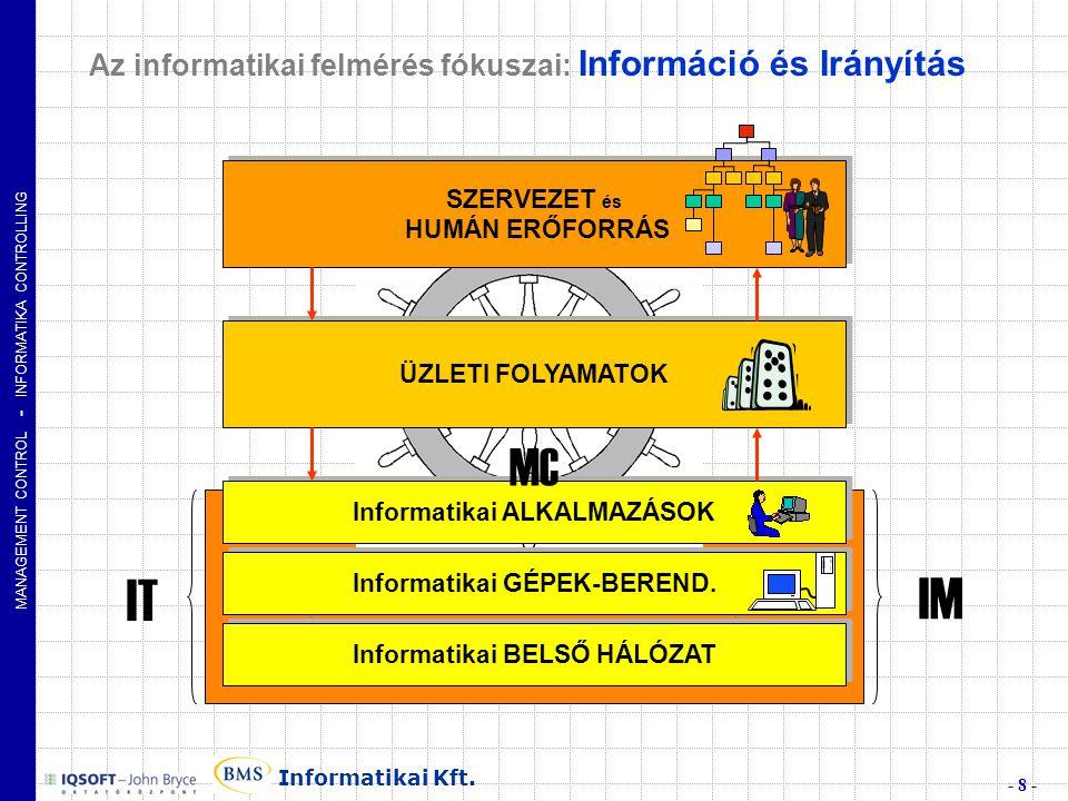 IT IM MC Az informatikai felmérés fókuszai: Információ és Irányítás