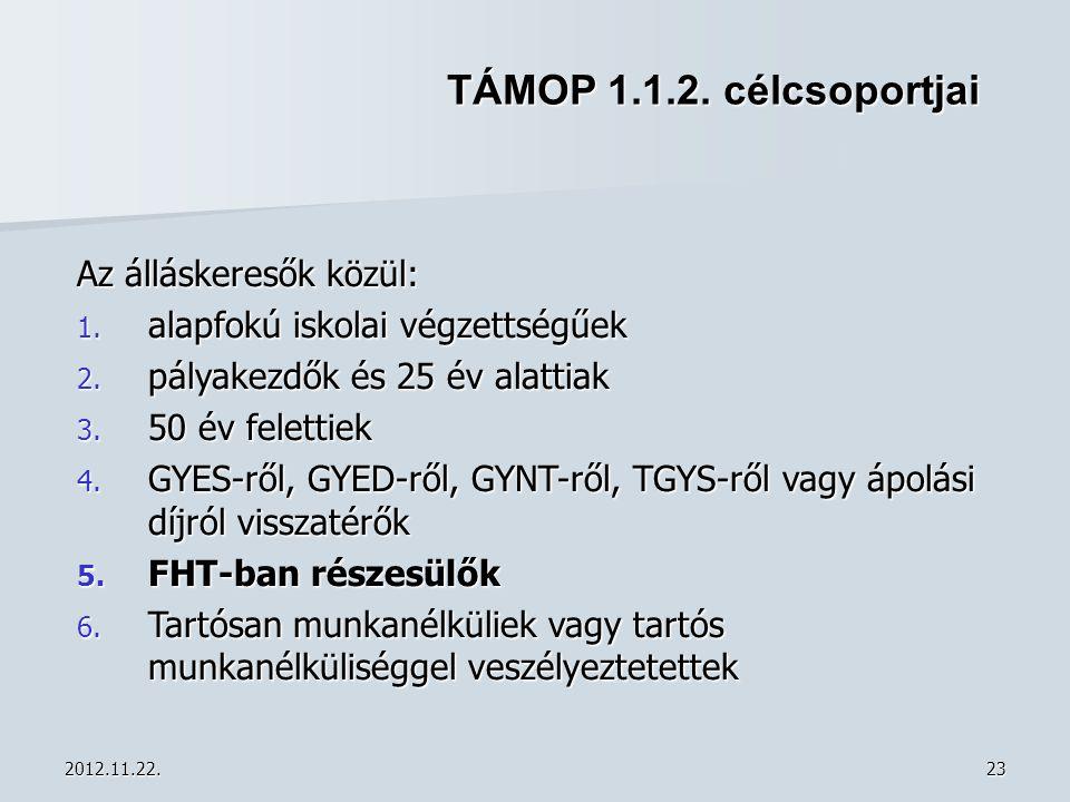 TÁMOP 1.1.2. célcsoportjai Az álláskeresők közül: