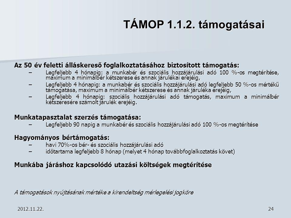 TÁMOP 1.1.2. támogatásai Az 50 év feletti álláskereső foglalkoztatásához biztosított támogatás: