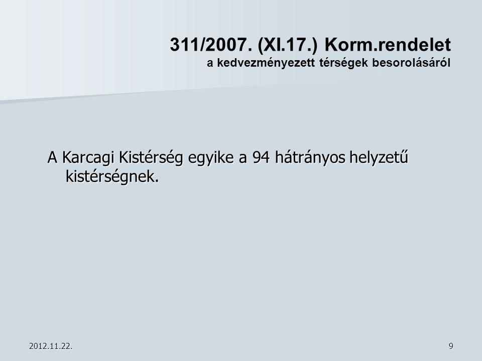 311/2007. (XI.17.) Korm.rendelet a kedvezményezett térségek besorolásáról. A Karcagi Kistérség egyike a 94 hátrányos helyzetű kistérségnek.
