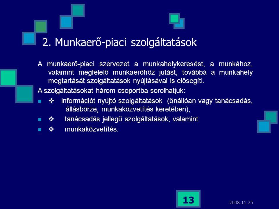 2. Munkaerő-piaci szolgáltatások