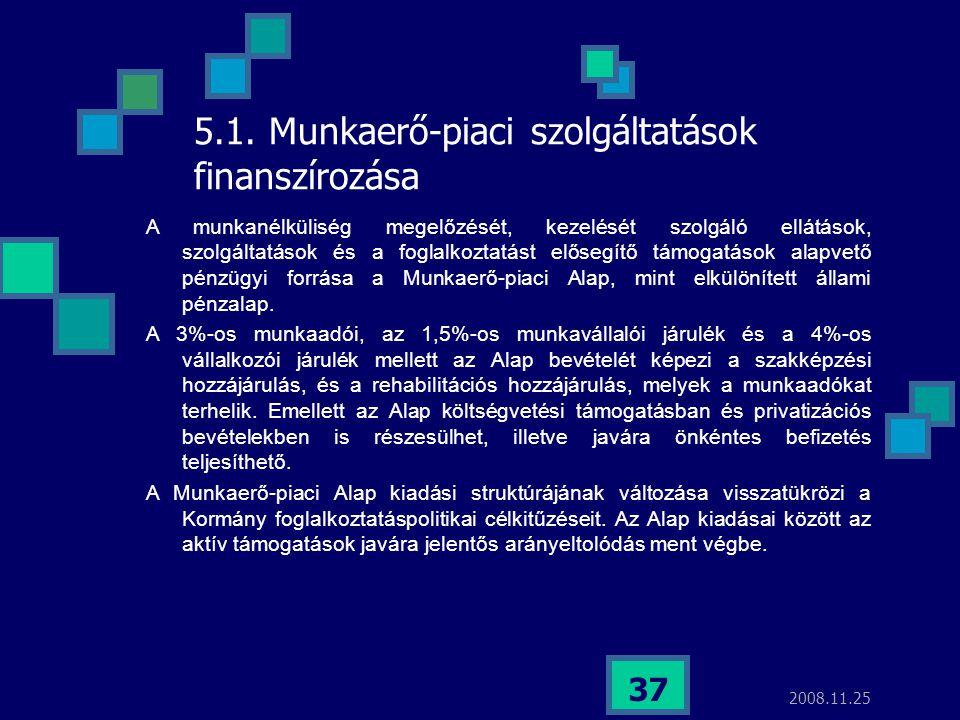 5.1. Munkaerő-piaci szolgáltatások finanszírozása