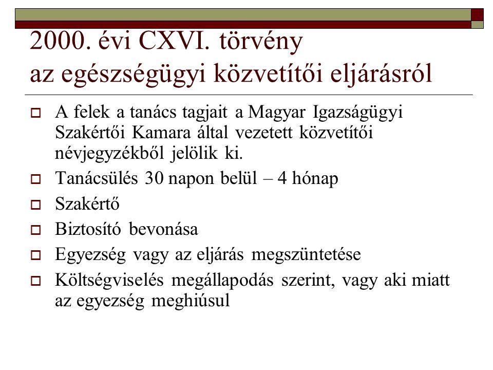 2000. évi CXVI. törvény az egészségügyi közvetítői eljárásról