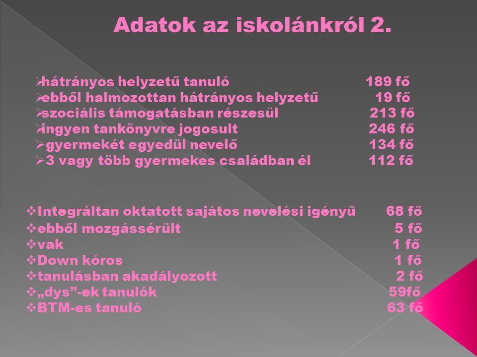 Adatok az iskolánkról 2. hátrányos helyzetű tanuló 189 fő