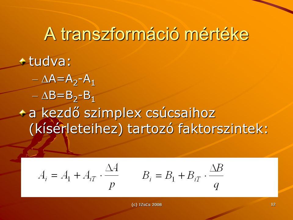 A transzformáció mértéke