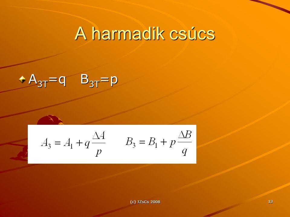 A harmadik csúcs A3T=q B3T=p (c) JZsCs 2008