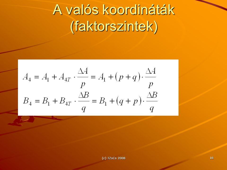 A valós koordináták (faktorszintek)