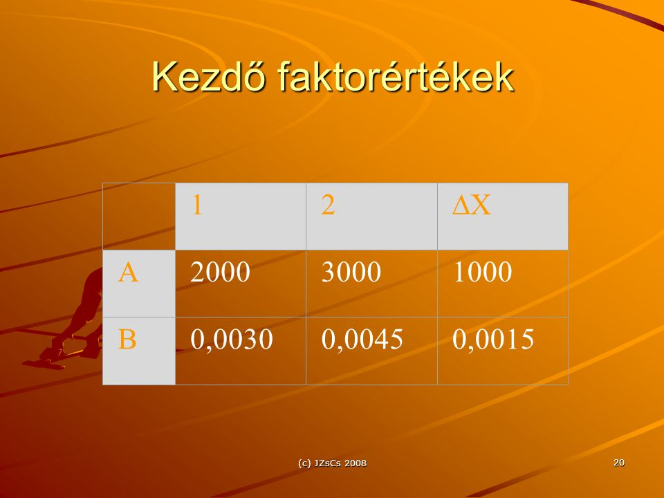 Kezdő faktorértékek 1 2 X A 2000 3000 1000 B 0,0030 0,0045 0,0015