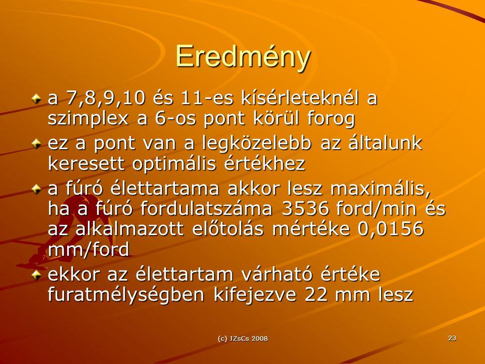 Eredmény a 7,8,9,10 és 11-es kísérleteknél a szimplex a 6-os pont körül forog. ez a pont van a legközelebb az általunk keresett optimális értékhez.