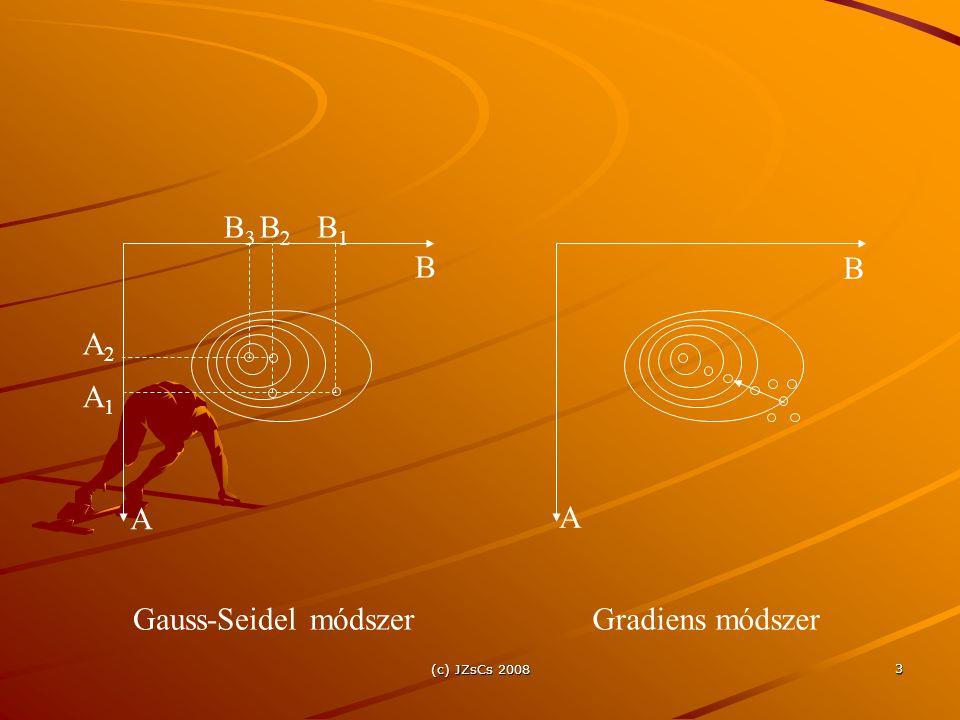 B3 B2 B1 B B A2 A1 A A Gauss-Seidel módszer Gradiens módszer