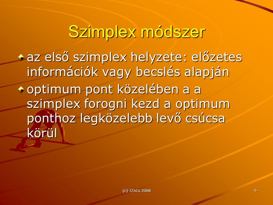 Szimplex módszer az első szimplex helyzete: előzetes információk vagy becslés alapján.