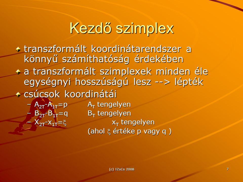 Kezdő szimplex transzformált koordinátarendszer a könnyű számíthatóság érdekében.