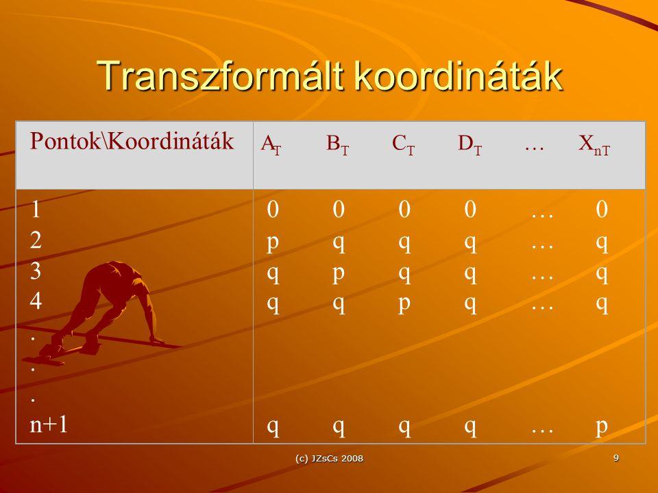 Transzformált koordináták
