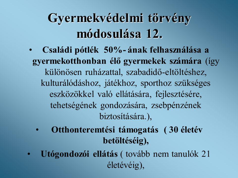 Gyermekvédelmi törvény módosulása 12.