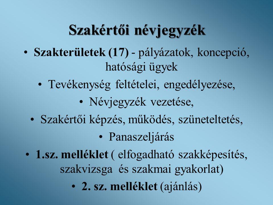 Szakértői névjegyzék Szakterületek (17) - pályázatok, koncepció, hatósági ügyek. Tevékenység feltételei, engedélyezése,