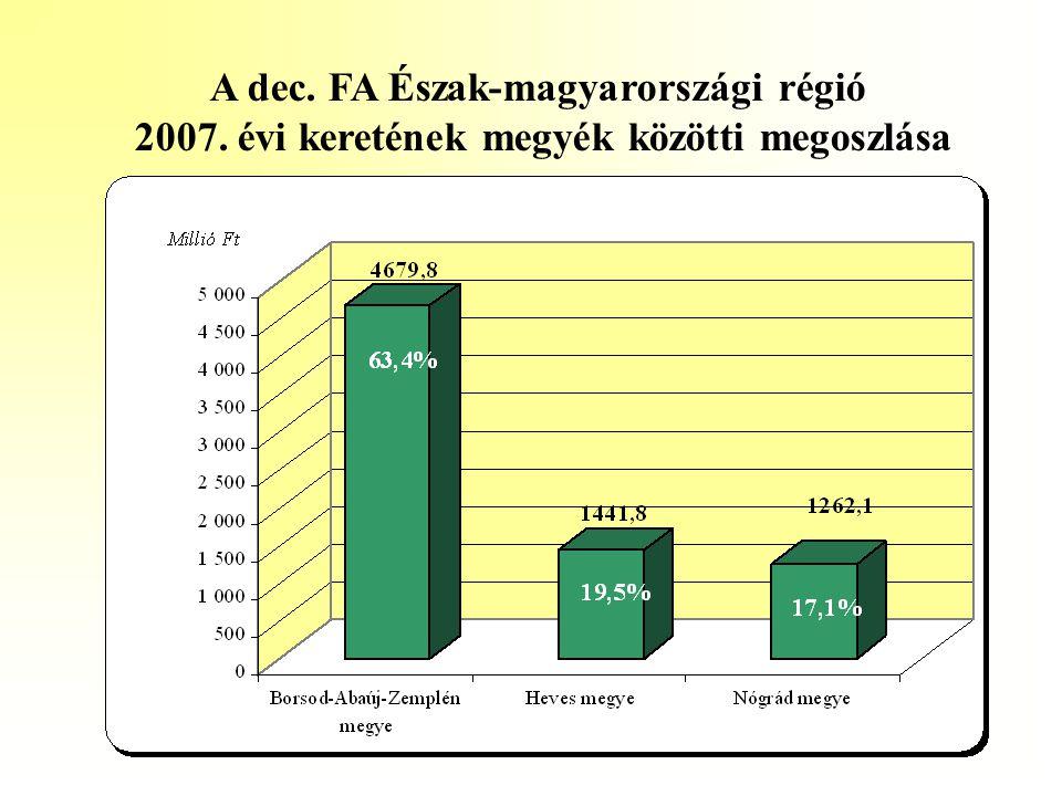 A dec. FA Észak-magyarországi régió