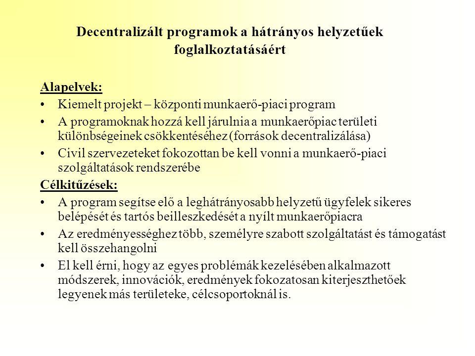 Decentralizált programok a hátrányos helyzetűek foglalkoztatásáért