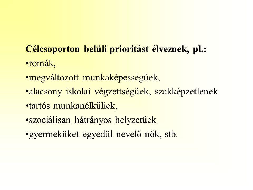 Célcsoporton belüli prioritást élveznek, pl.: